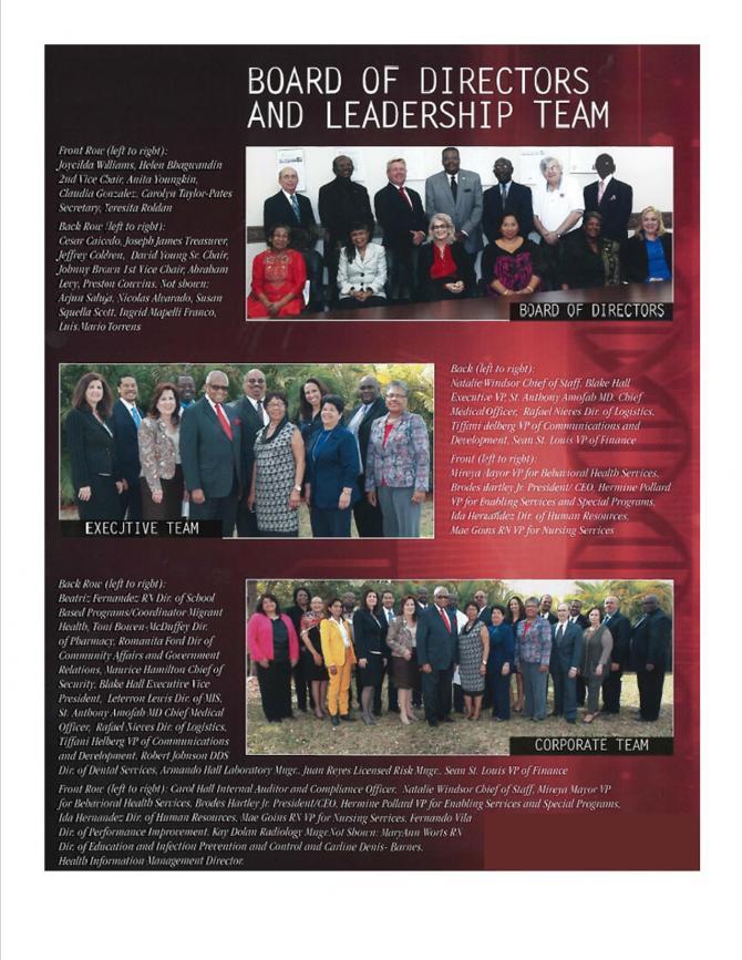 Board of Directors, Executive and Corporate Teams